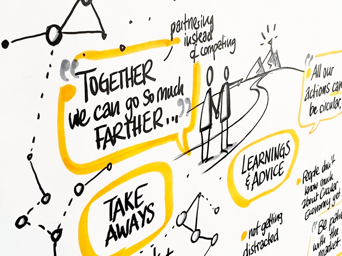 Detail of graphic recording of summarizing the Keynote & Fireside chat of the Circualr Economy Incubator launch