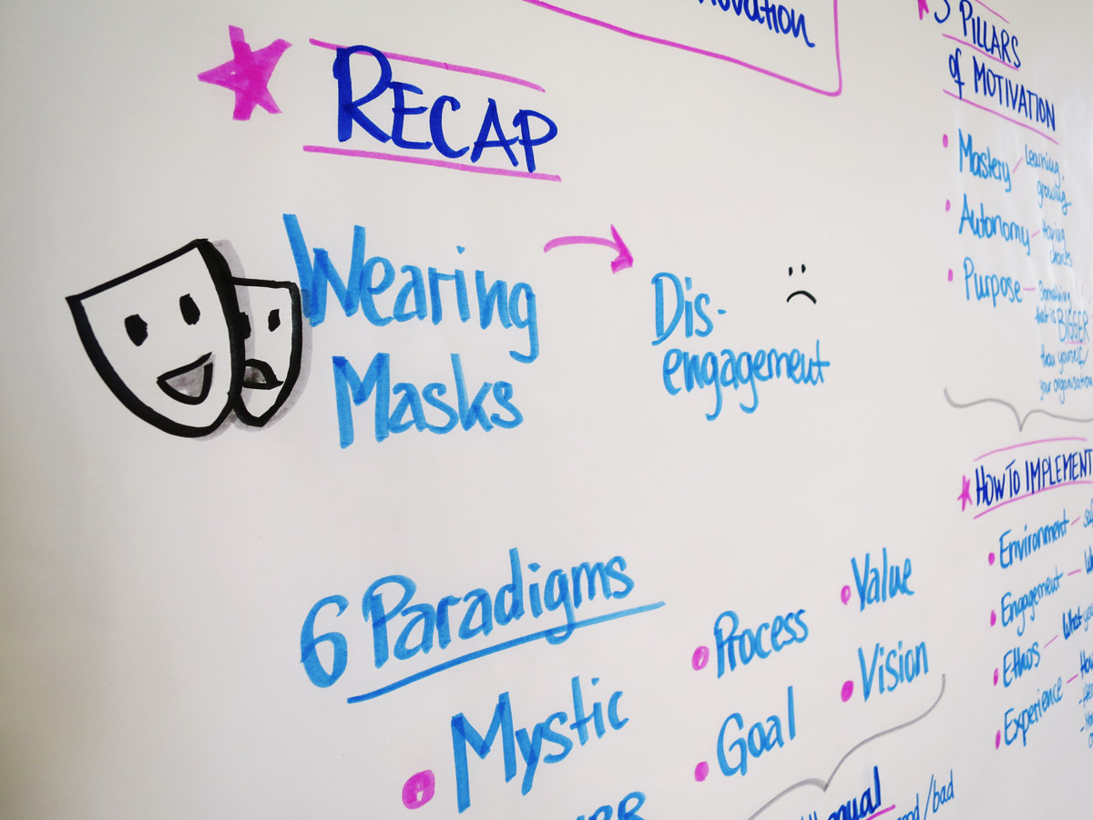 Detail of graphic recording on 'Making game-changing innovation real'