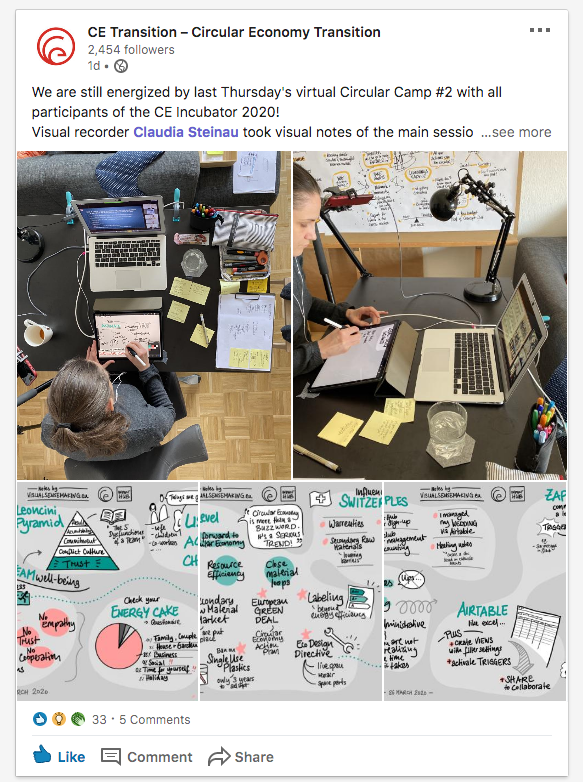 Screenshot of the LinkedIn post featuring the Visual Summaries
