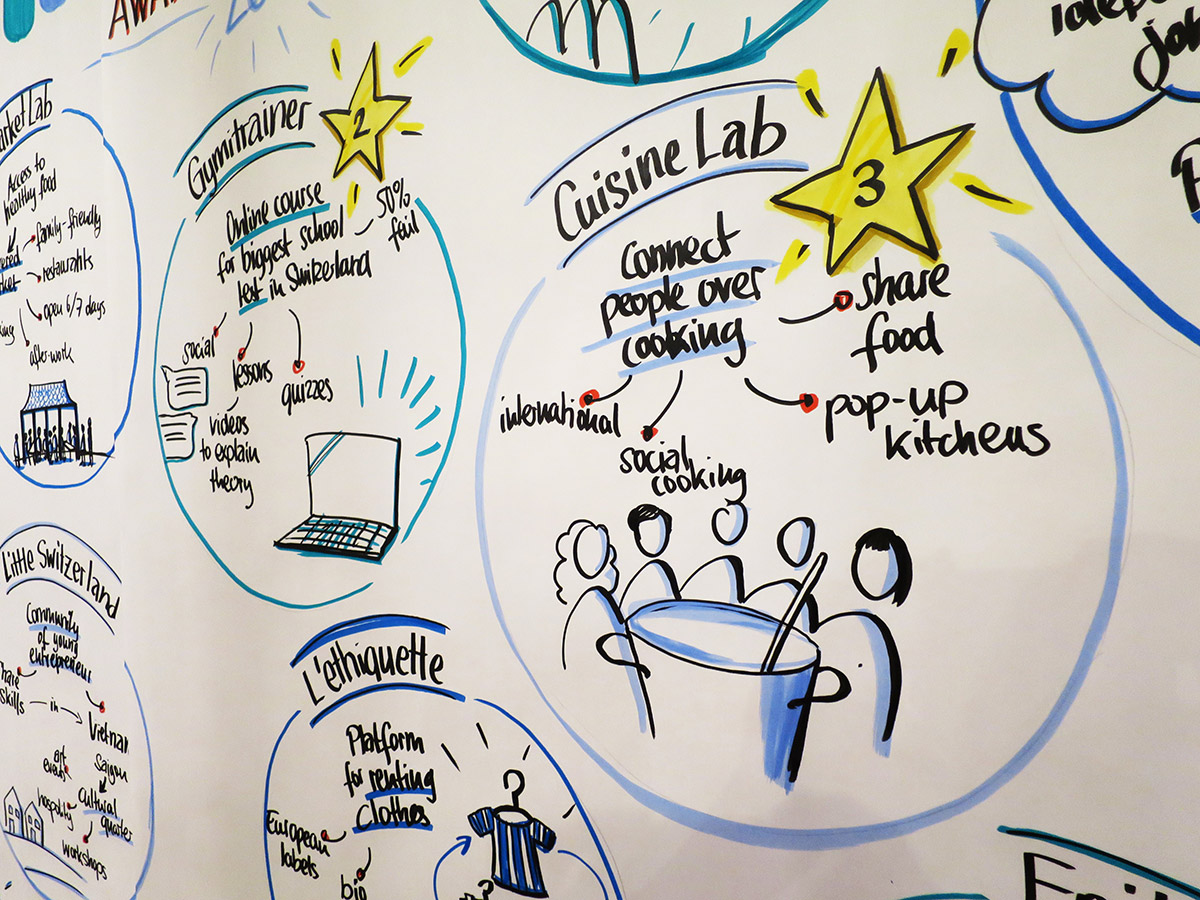 Detail of graphic recording at the 'Social Impact Awards'