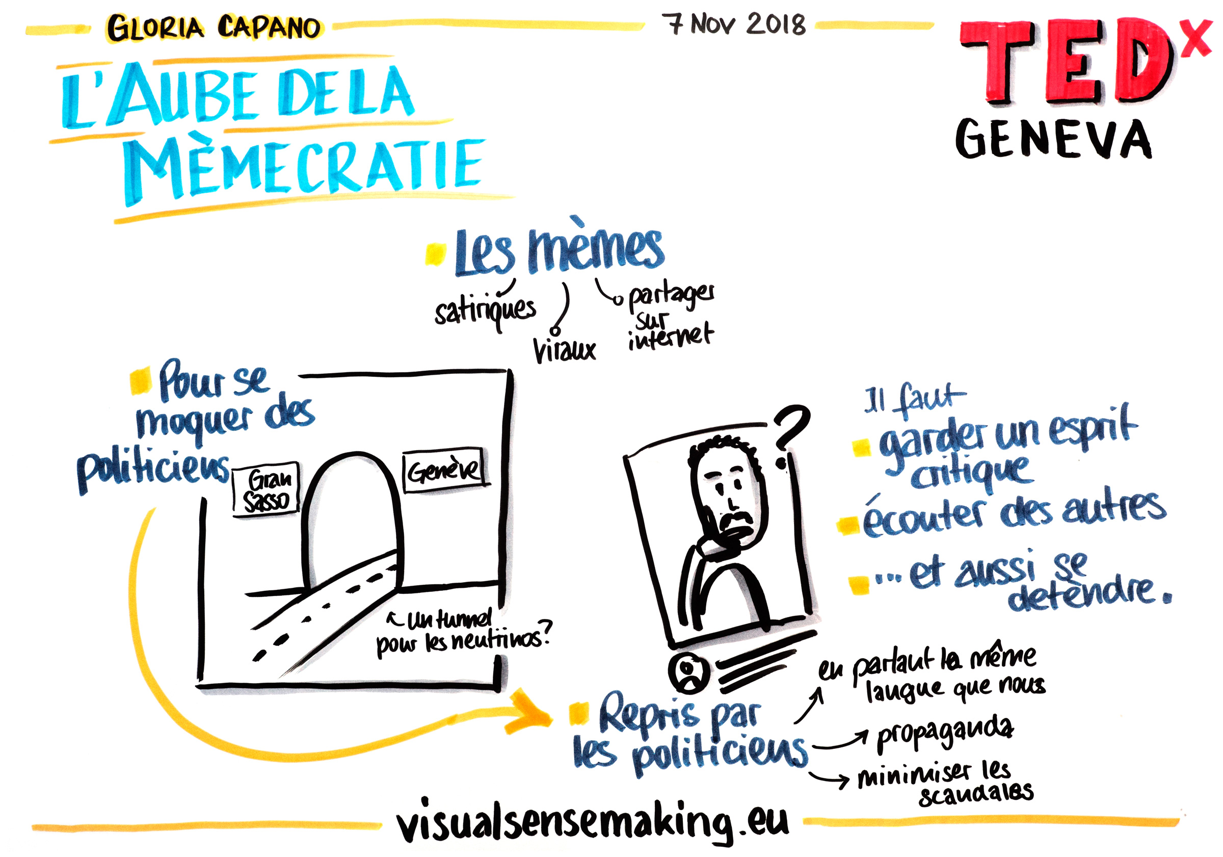 Visual summary of the talk 'L'aube de la mèmecratie'