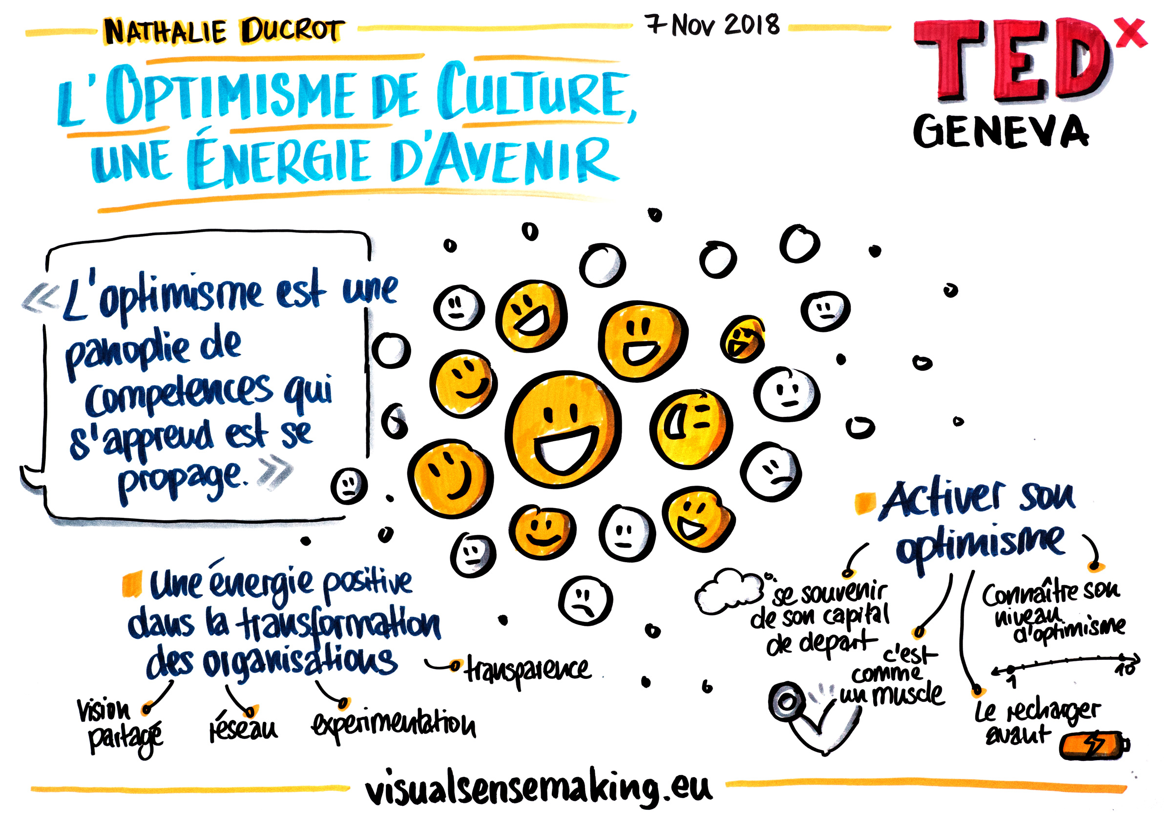 Visual summary of the talk 'L'optimisme de culture, une énergie d'avenir'