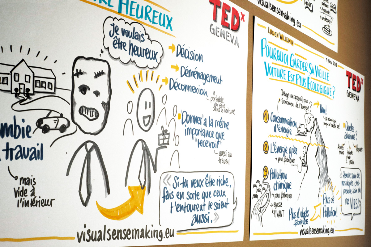 Detail from the visual summaries for 'TEDx Geneva 2018'