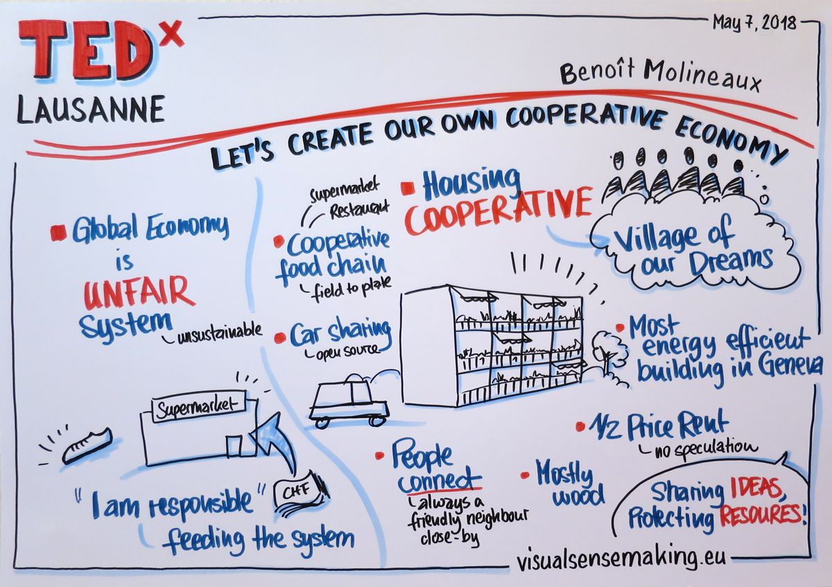 Recording of Benoit Molineaux's talk, Let's create our own cooperative economy