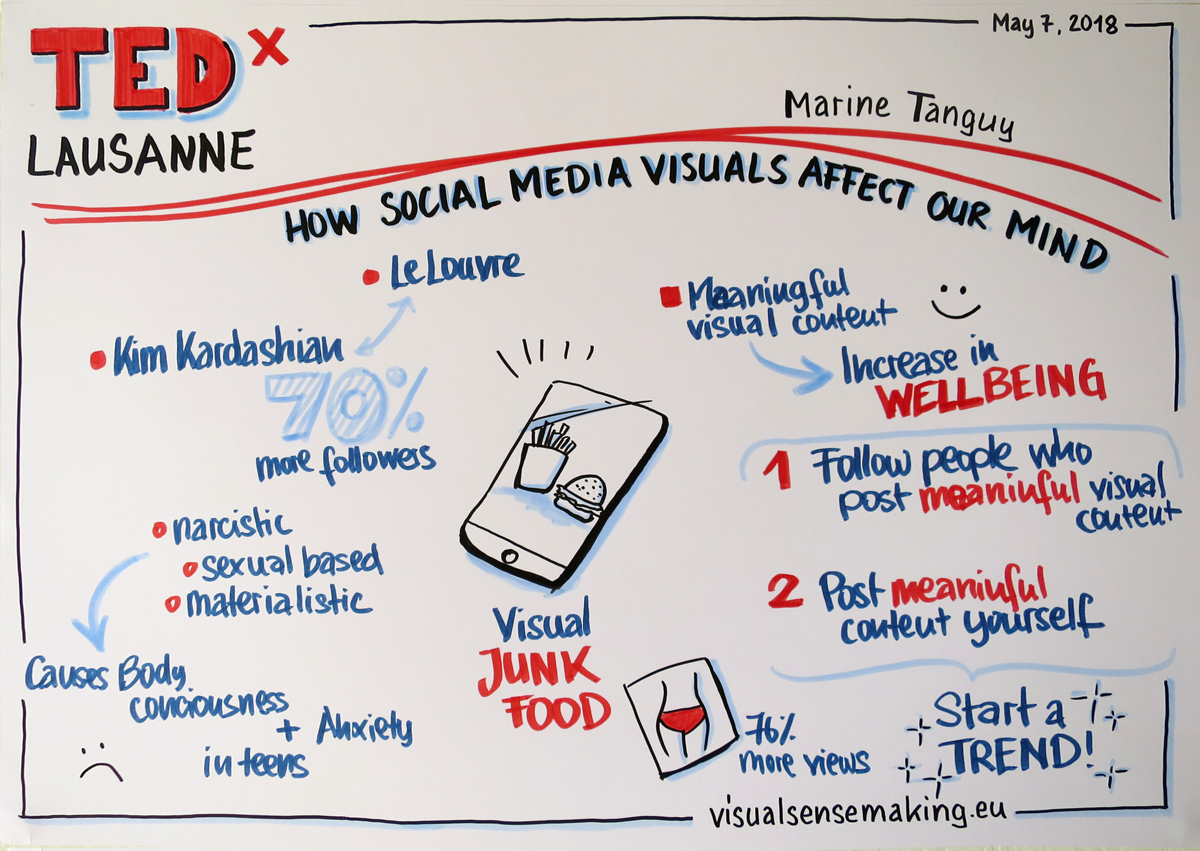 Recording of Marine Tanguy's talk, How social media visuals affect our mind.